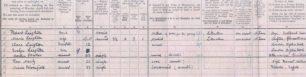 Census showing Leighton family | Bridget Clarke